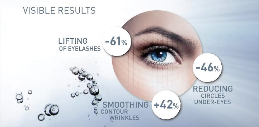 power hyaluronic eyes lashes